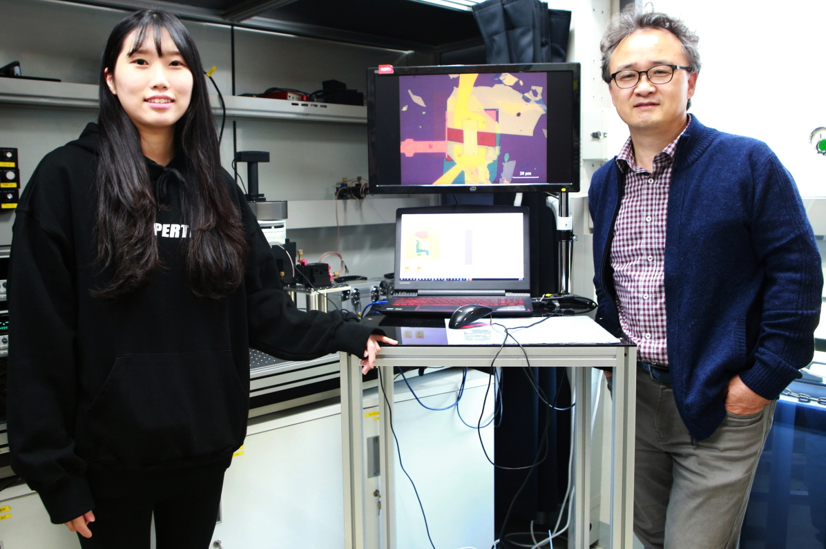 Jong-Soo Lee (right) with Min-Hye Jeong (left), a student from the integrated Master & Doctorate program, next to their observation devices for the experiment  Photo credits: DGIST
