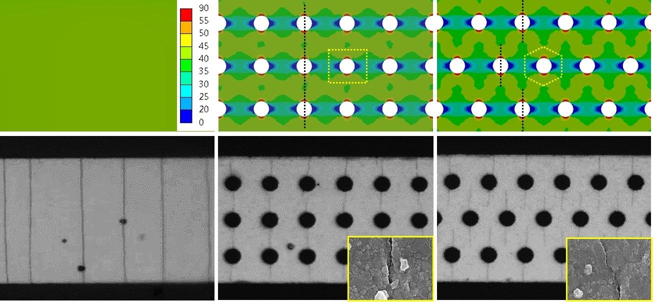 마이크로 홀 구조에 따른 응력의 분포 시뮬레이션 결과 및 실제 균열 발생 결과
