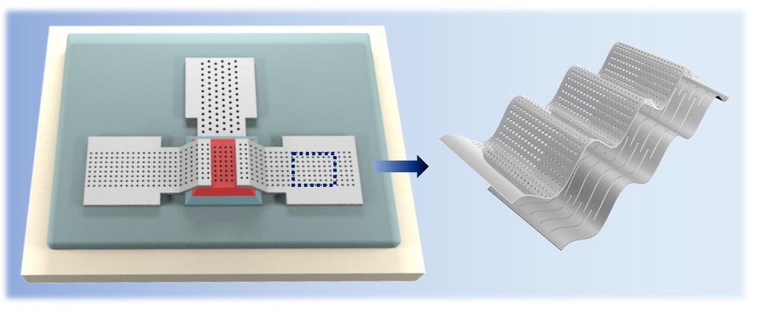 플렉시블 전극(우) 및 박막 트랜지스터의 모식도(좌)